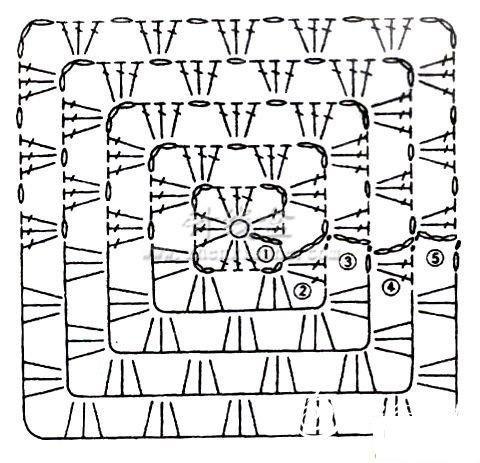 Вязание ковриков из пакетов для мусора схемы
