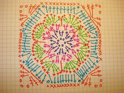 Мотивы вязания крючком цветов