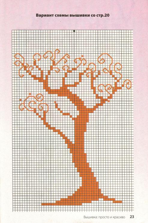 Схемы для вышивки простые it 462
