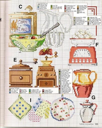Вышивки на кухню крестиком 27