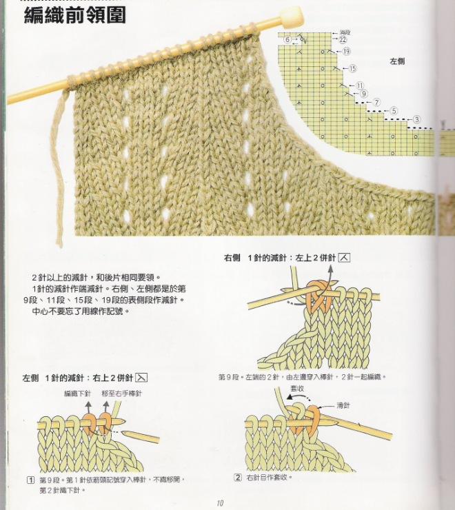 Стрижки на средние волосы с и описанием для