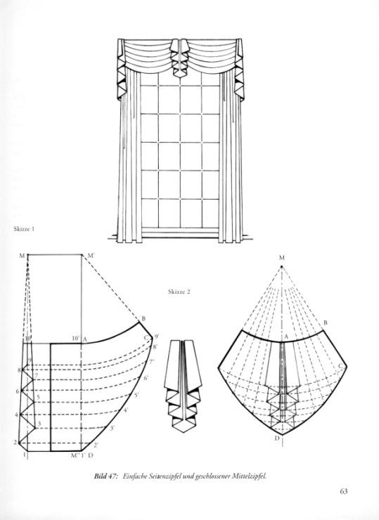 Как сшить шторы ламбрекены схема 71
